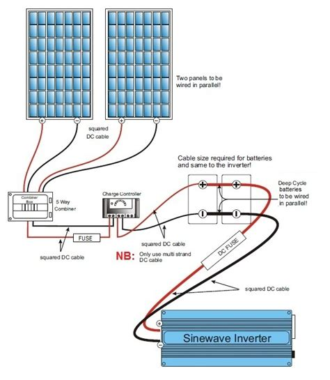 yb5543 caribbean inverter wiring diagrams free diagram