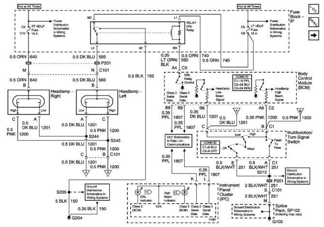 2002 pontiac sunfire transmission wiring diagram  center