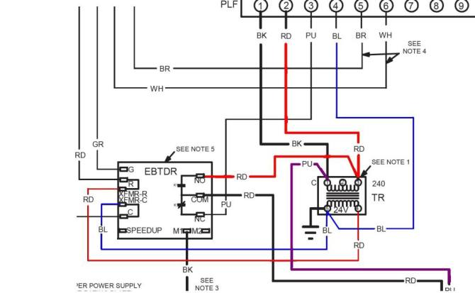 goodman gas furnace wiring diagram package  general