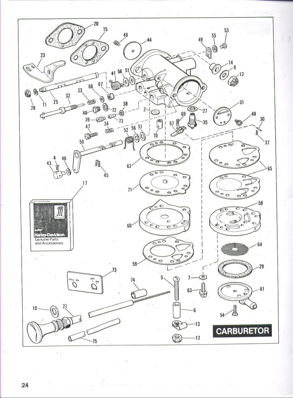 Fe Panhead Wiring Diagram Furthermore Harley