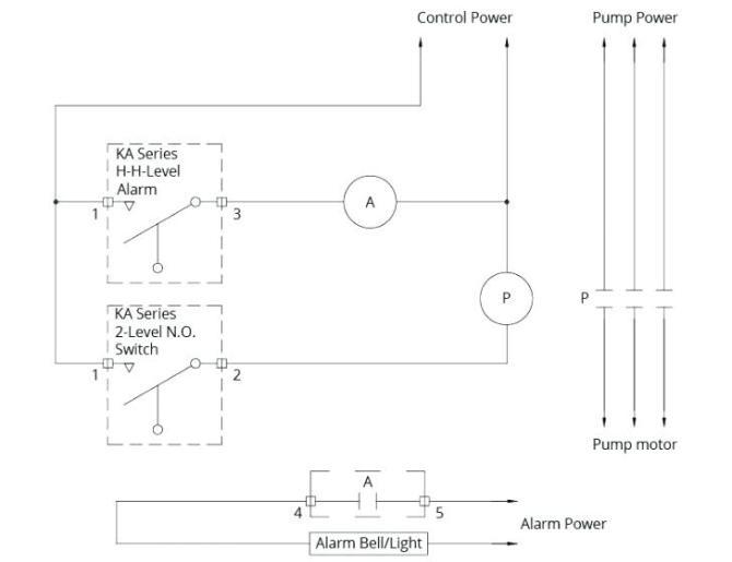 xb8442 honeywell round thermostat wiring diagram wiring
