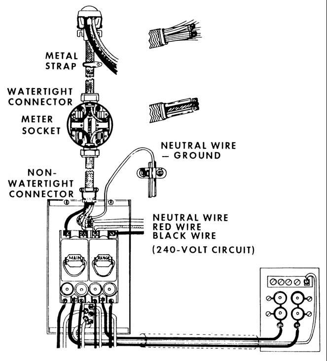 wt3522 200 amp service pole wiring diagram schematic wiring