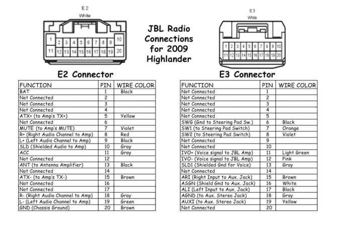 1996 toyota camry radio wiring  active wiring diagram turn
