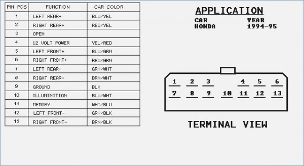 91 honda civic radio wiring diagram  consumer unit wiring