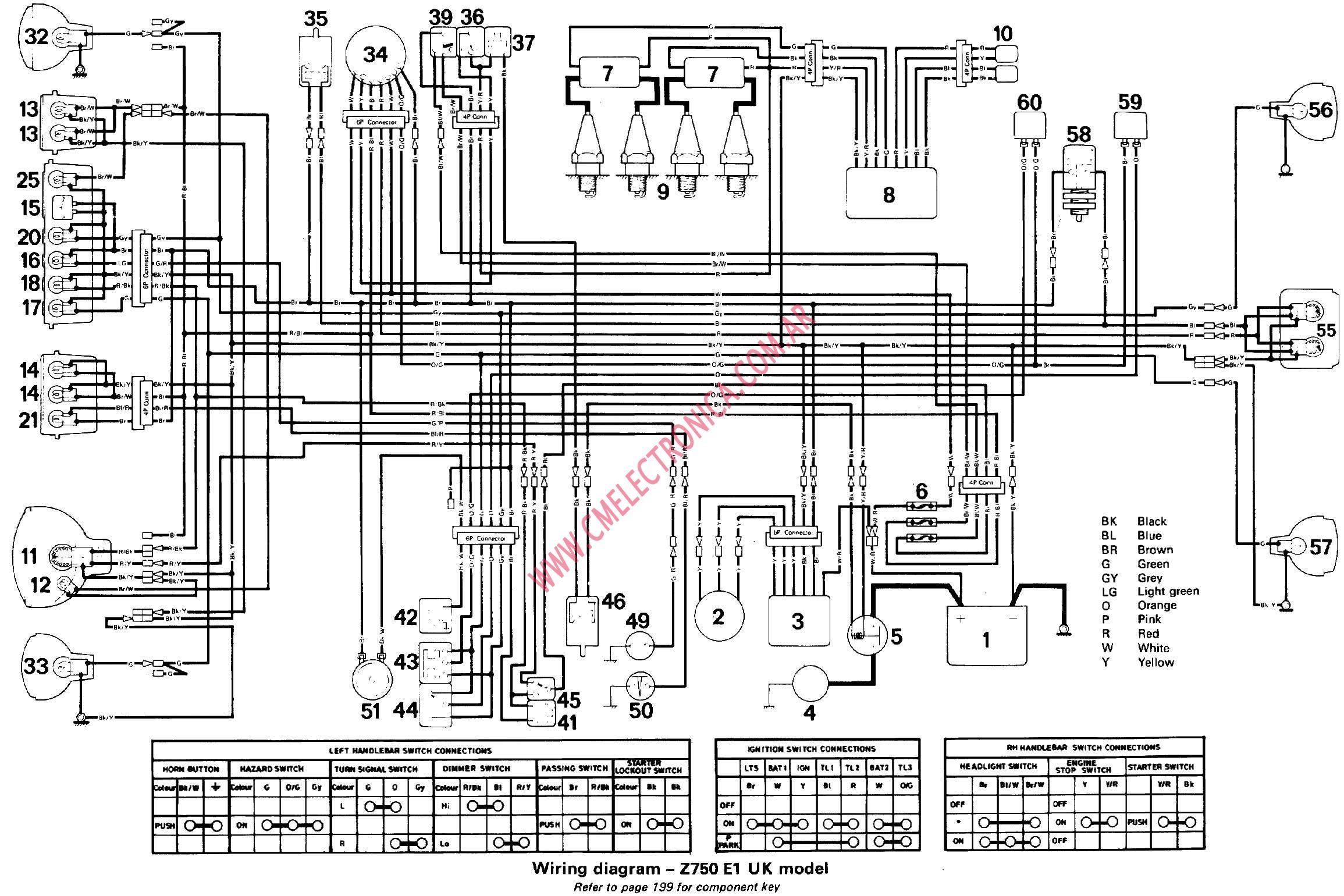 Gd Kawasaki Brute Force 750 Wiring Download Diagram