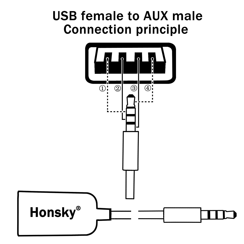 3 5 Mm Jack To Usb Wiring Diagram Database