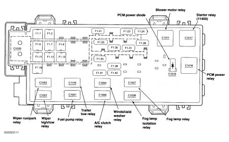 2003 ranger fuse box diagram  mr slim wiring diagram for