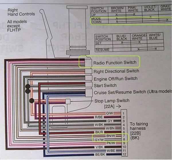 harley stereo wiring diagram | hobbiesxstyle  hobbiesxstyle