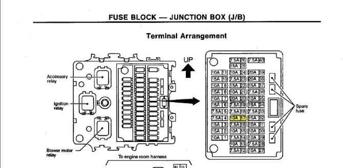 yf7568 infiniti i30 fuse box diagram 1996 nissan maxima