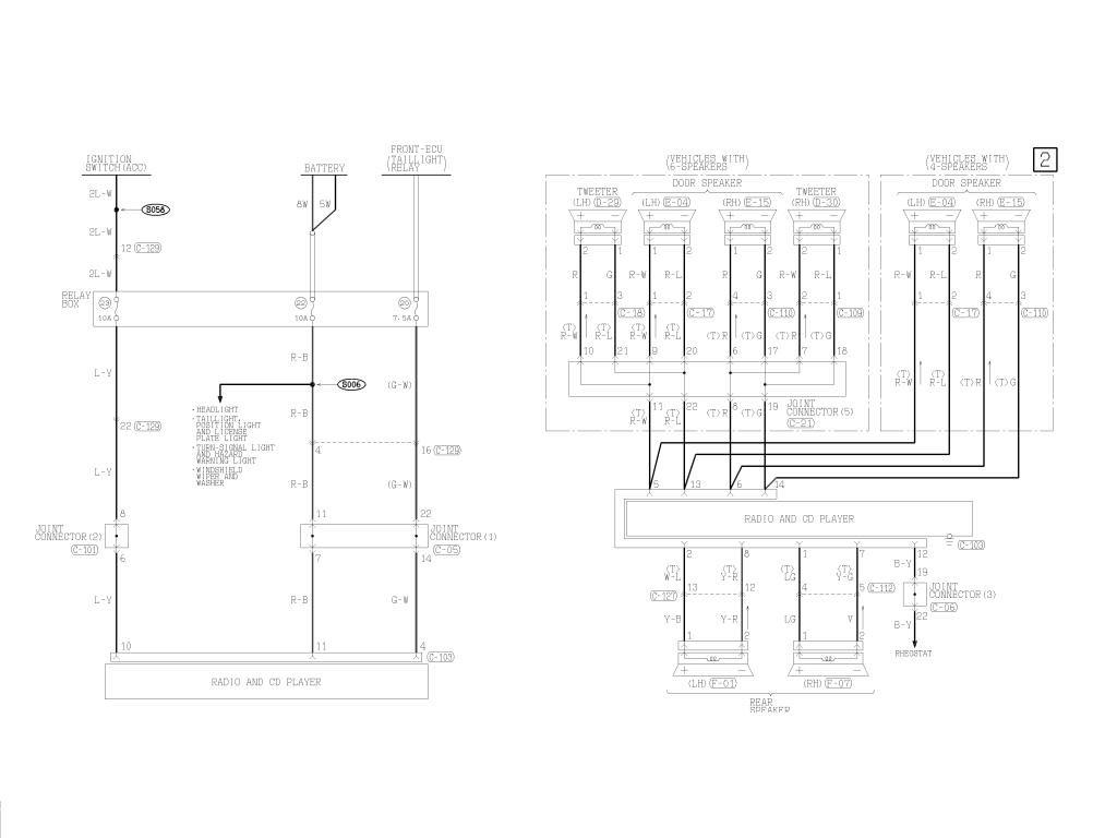 Wiring Diagram For Mitsubishi Lancer Stereo