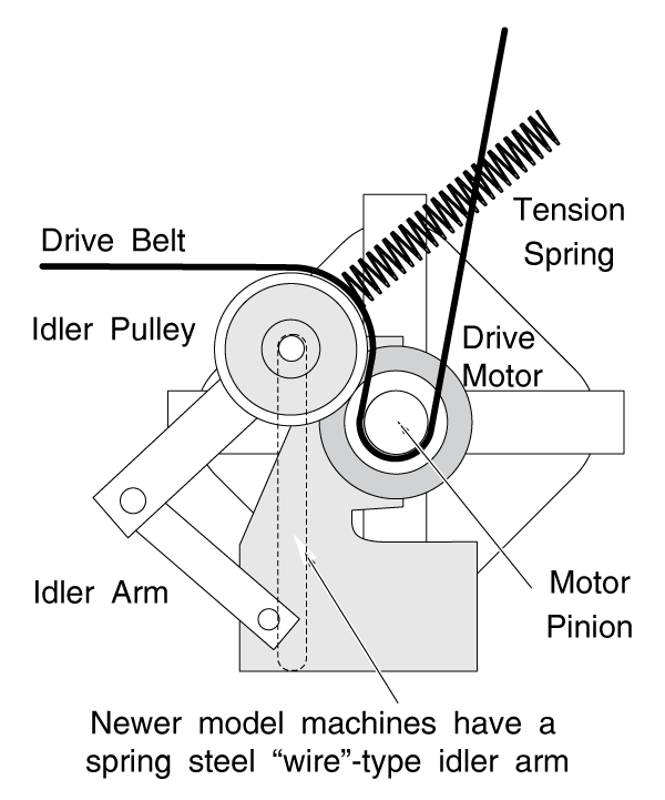 ly0828 dryer belt tensioner diagram furthermore ge gas