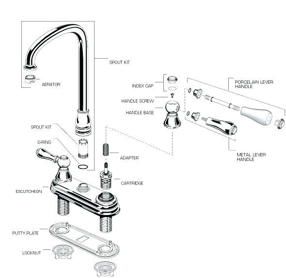 moen kitchen faucet parts diagram