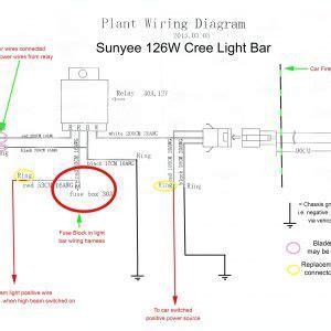 lithonia lighting wiring diagram