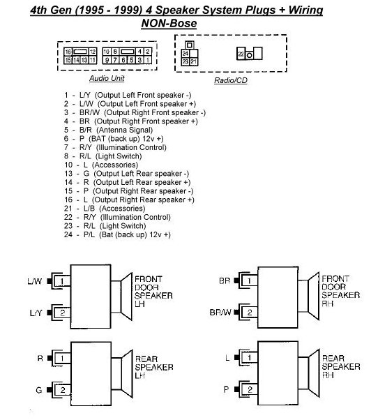 1997 nissan maxima radio wiring diagram  auto wiring