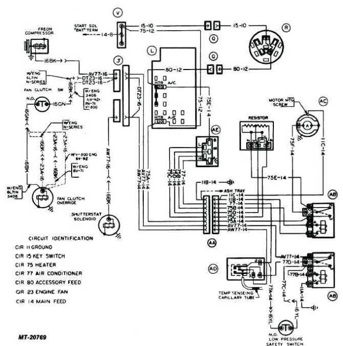 ac unit wiring schematic mazda gtx wiring diagram  begeboy