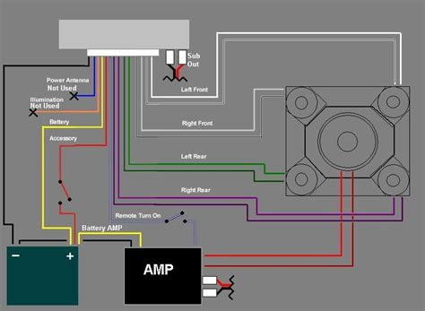 sony auto cd player wiring diagram  trailer mounted