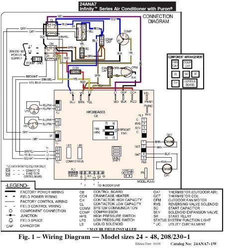carrier a c condenser wiring diagram  ignition wiring