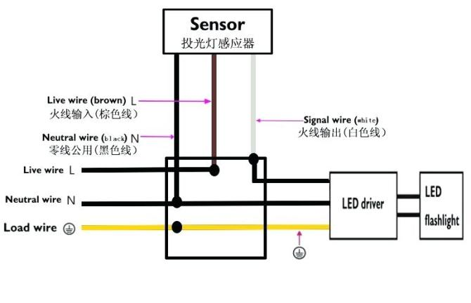 ll5097 motion sensor switch wiring diagram also outdoor