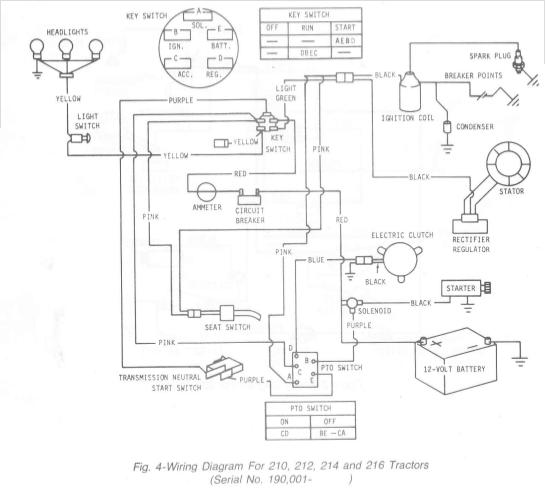 john deere 210 lawn tractor wiring diagram  center wiring