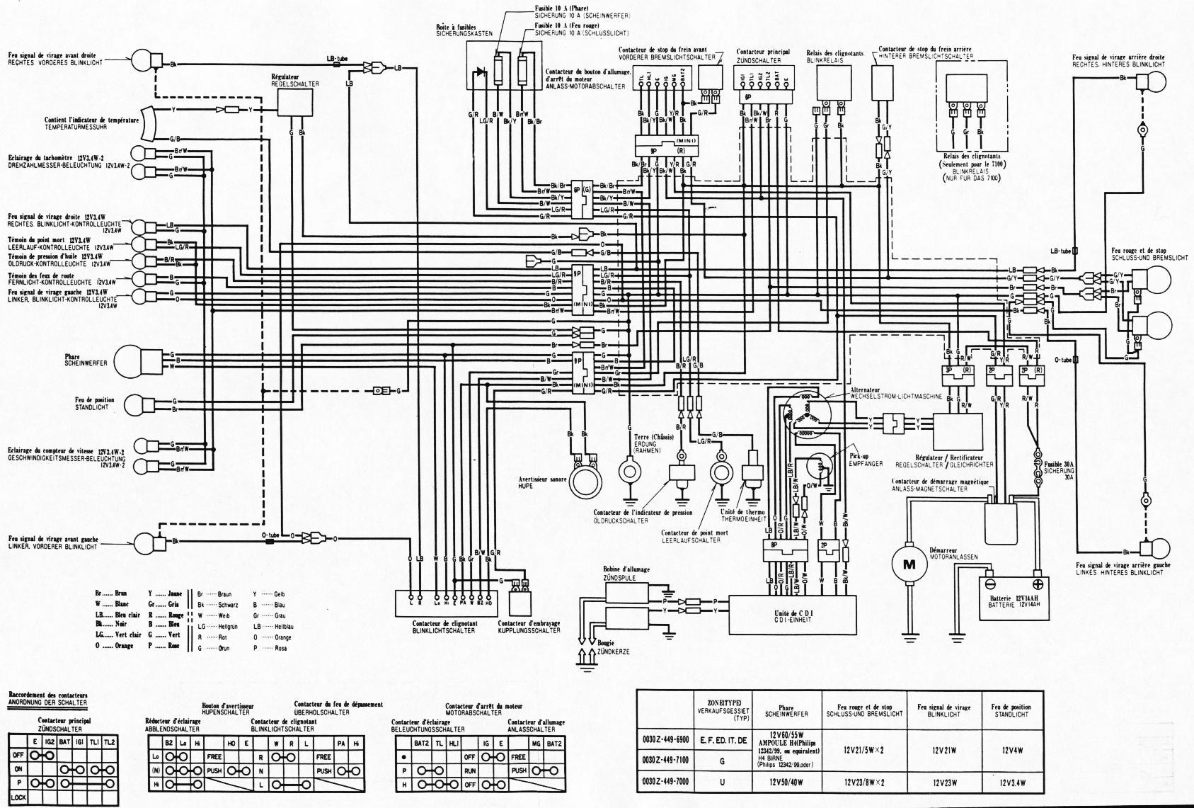 Nx With Honda Cx500 Wiring Diagram On Honda