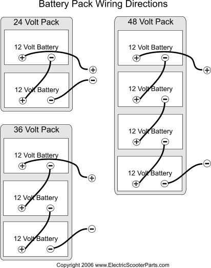 24 volt scooter battery wiring diagram wiring diagram for