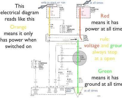 gm wiring diagrams for dummies  wiring diagram conductor