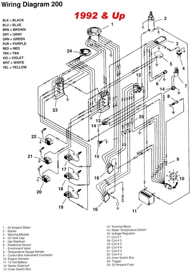 mercruiser fuse box  description wiring diagrams gear