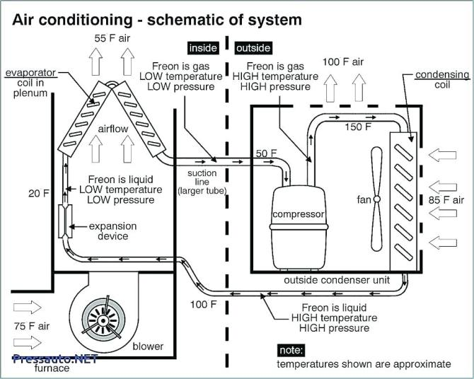 wiring diagram for home air conditioner fuse box for 2007