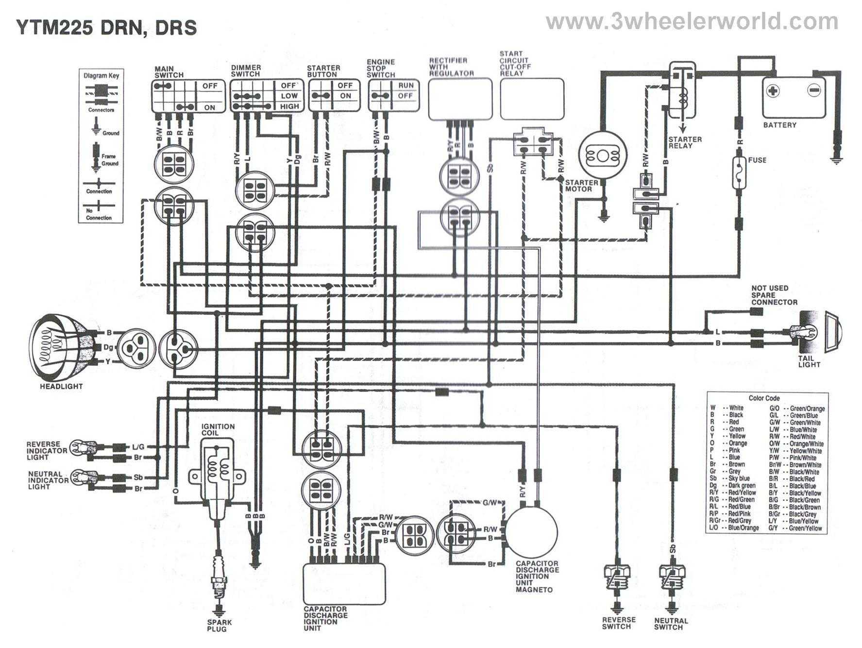 Wiring Diagram Yamaha Timberwolf 250
