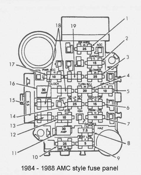 jeep comanche fuse box  wiring diagram powerdesigna