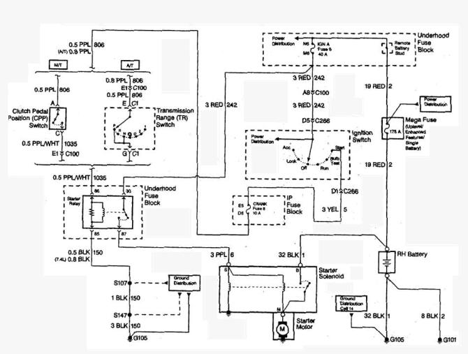 diagram saab 99 wiring diagram full version hd quality