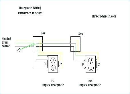 wiring diagram duplex receptacle fuse diagram for 1994