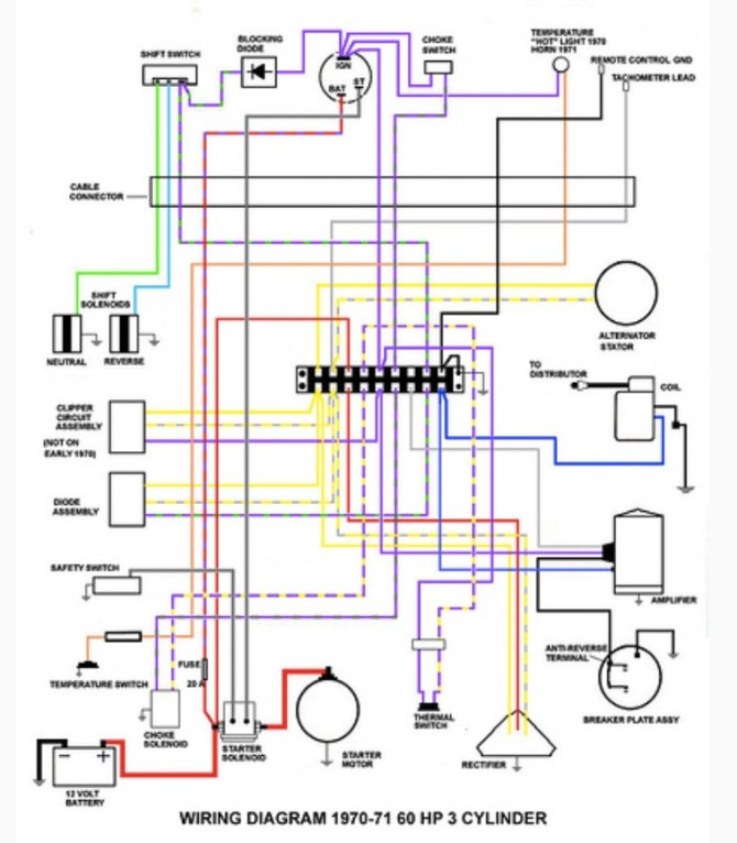 1985 evinrude ignition switch wiring diagram  wiring