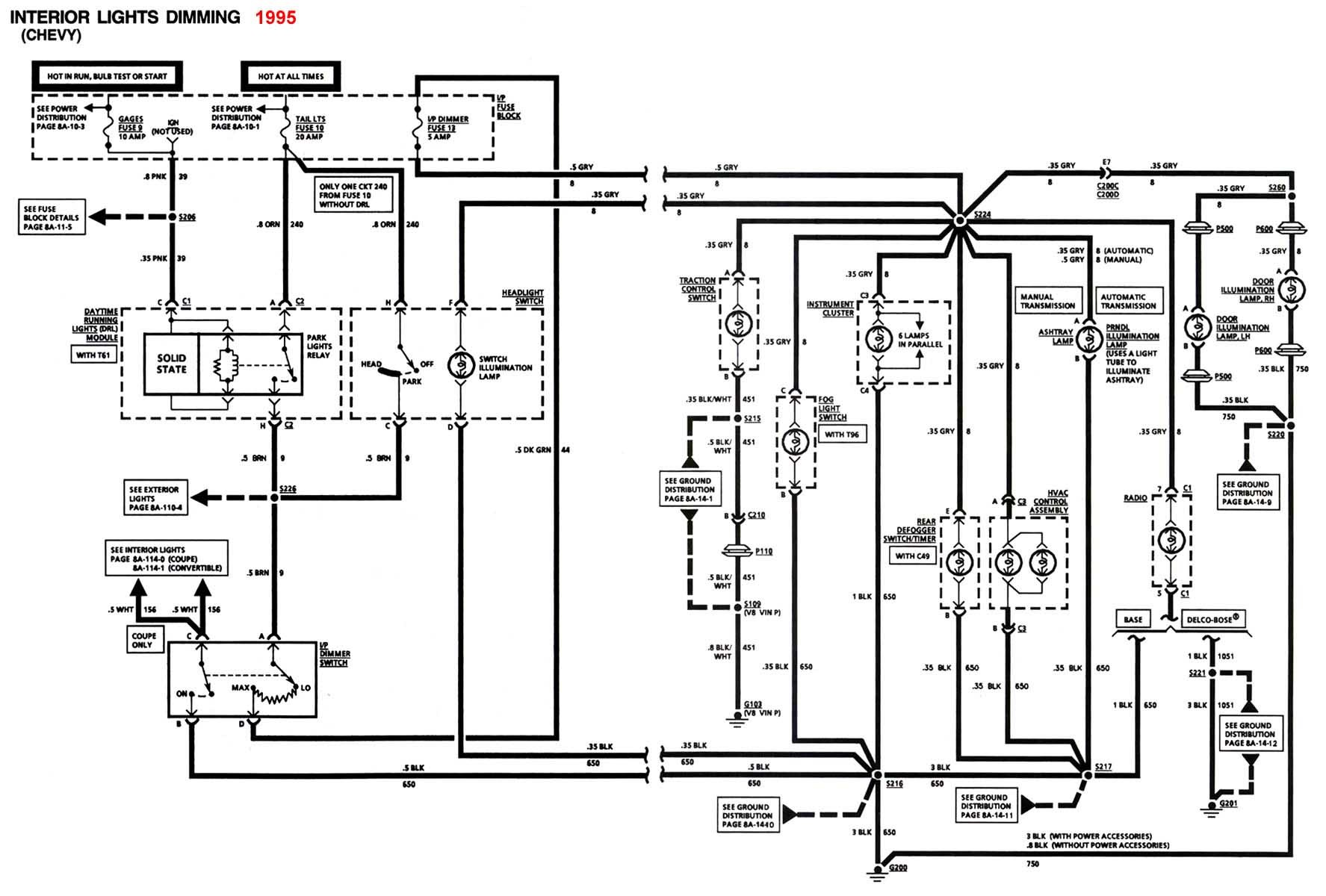 Winnebago Chieftain Wiring Diagram