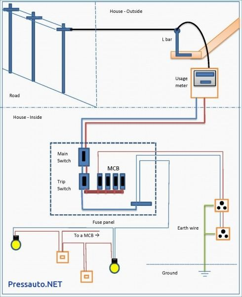 residential home wiring diagrams  fuse box terminal