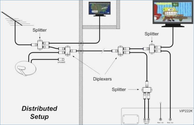 wiring diagram for dish network  2006 ford f 150 power