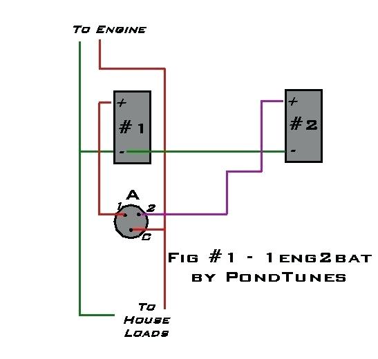 xw8410 wiring diagram together with perko battery switches
