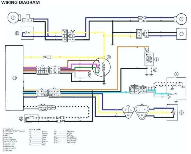 2000 yamaha blaster wiring diagram  description wiring