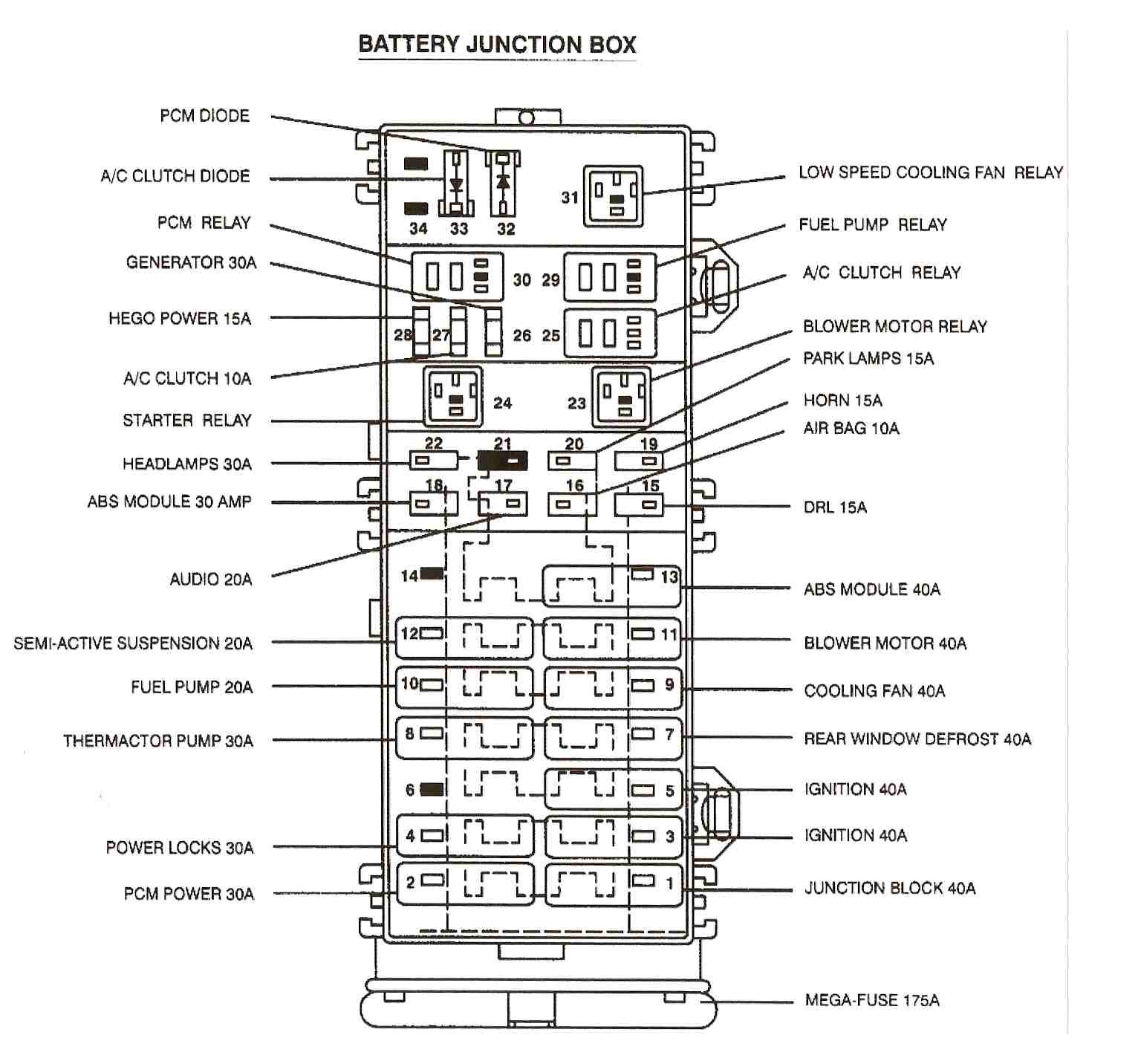 Wiring Diagram For Ford Taurus Ses