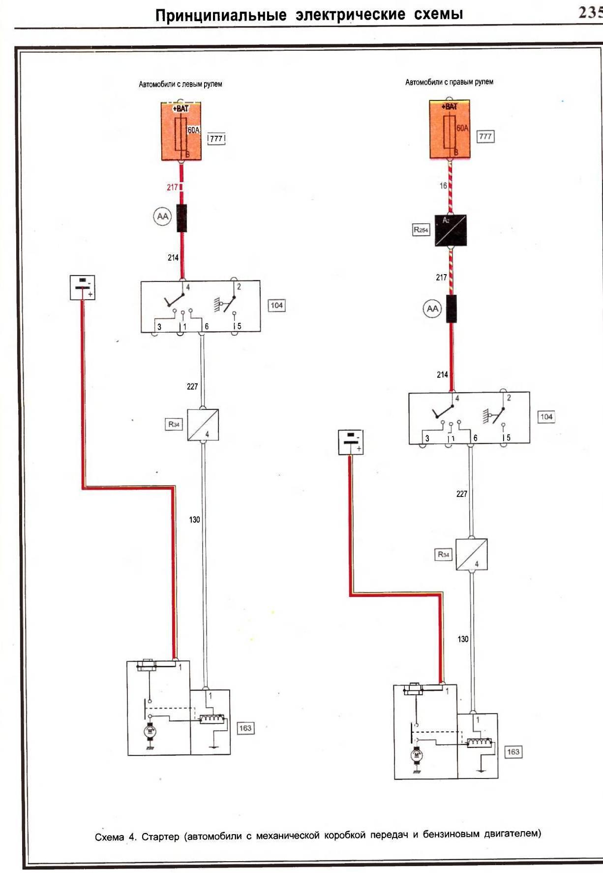 Vz Renault Wiring Diagrams Logan L90 Download Diagram