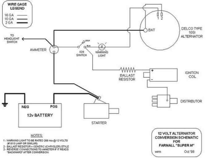 super m wiring diagram 97 f250 fuse box diagram  begeboy