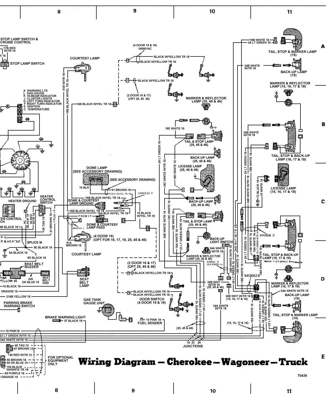Jeep Cherokee Horn Wiring Diagram