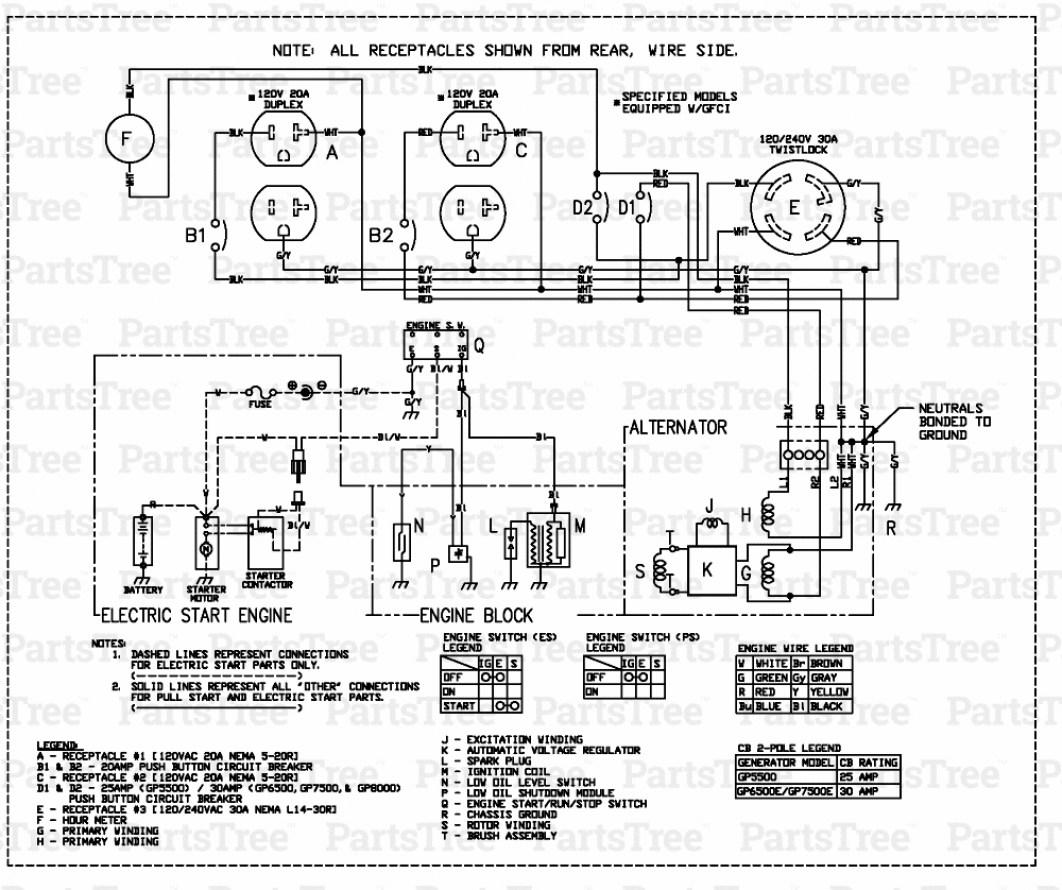 Rd Generac Generator Installation Wiring Diagram