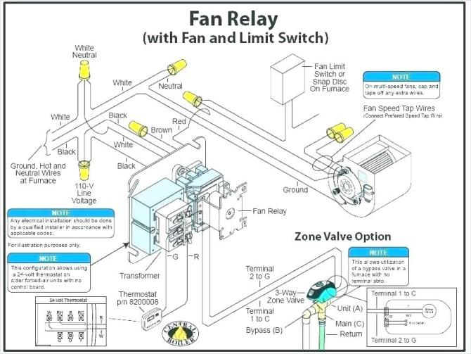 gk1792 carrier furnace blower motor wiring diagram