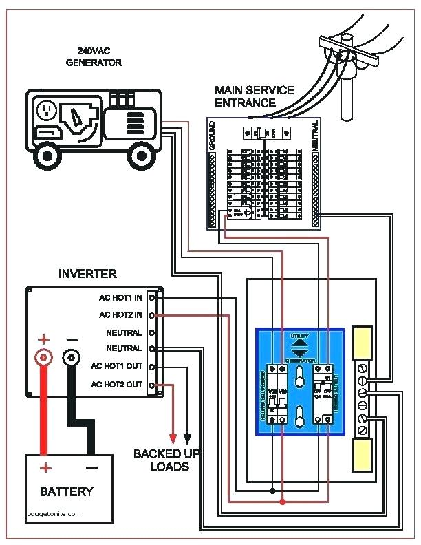 100 transfer switch wiring diagram  2000 jeep cherokee fuse