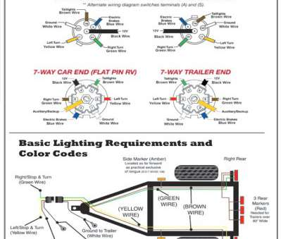 ym0024 wiring a trailer breakaway switch free diagram