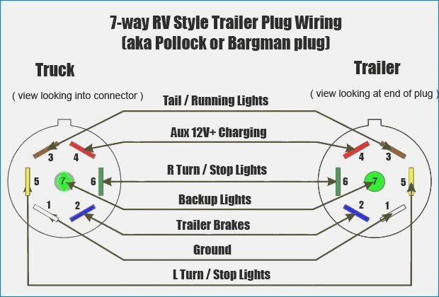 f350 7 pin trailer wiring diagram  center wiring diagram