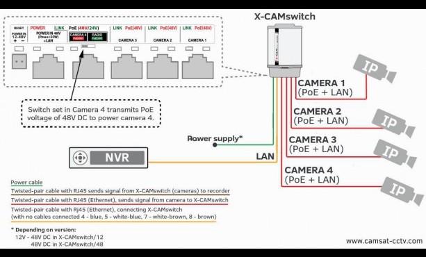 download diagram wiring diagram kenwood kdc 400u full hd