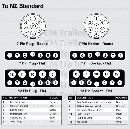 ha7612 round trailer plug wiring diagram 7 pin conector