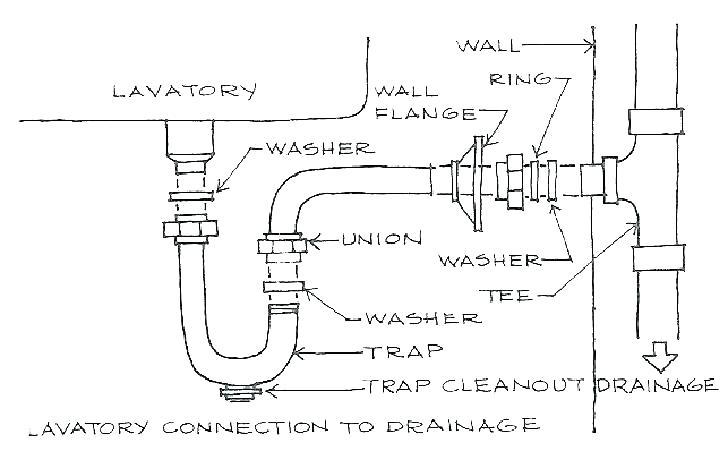 sink drain parts cheaper than retail